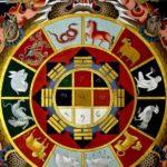 Lo Zodiaco Cinese